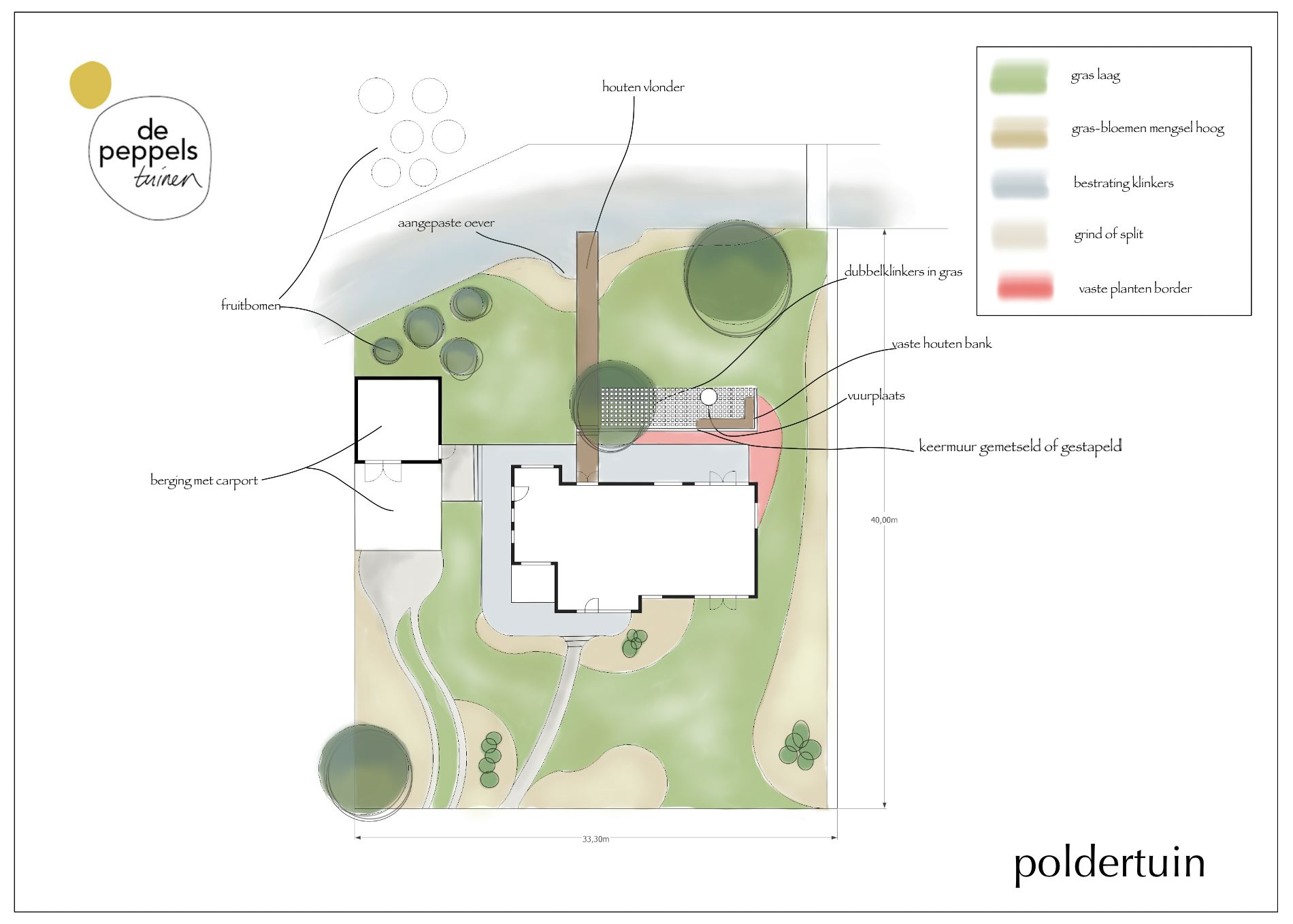 tuinontwerp landelijke tuin