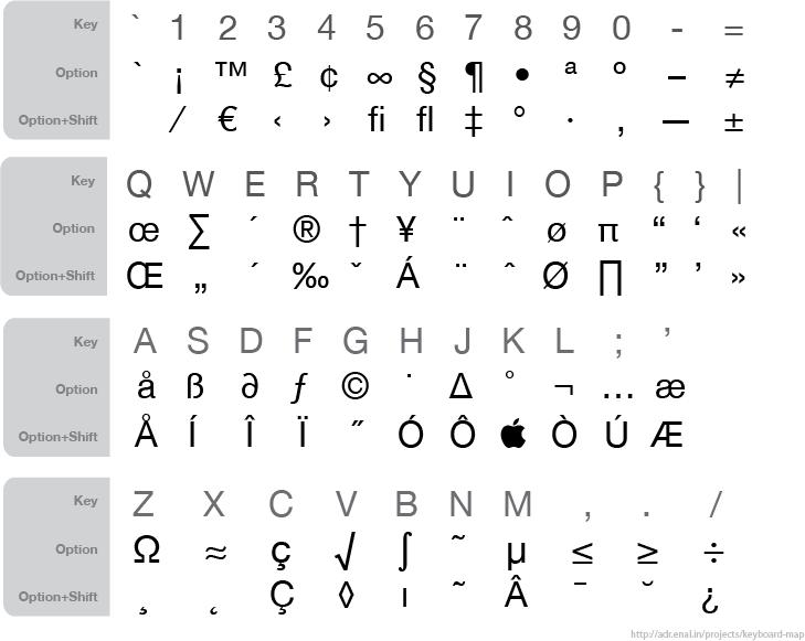 keyboard-map.png