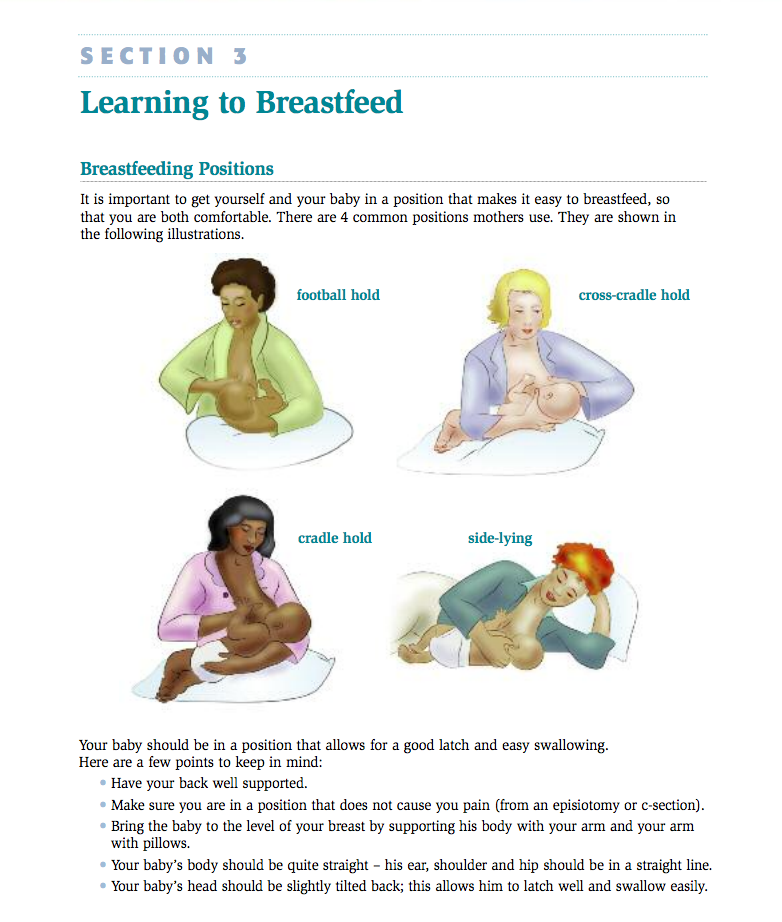 best-start- breastfeeding positions.png