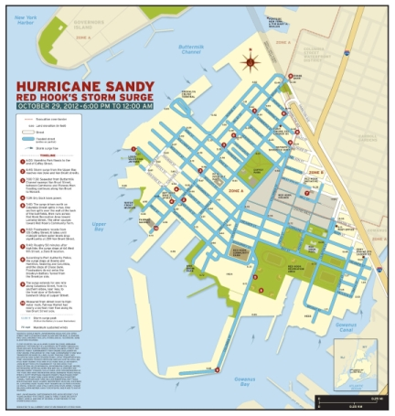 Jim McMahon's Sandy flood and sea level elevation map of Red Hook