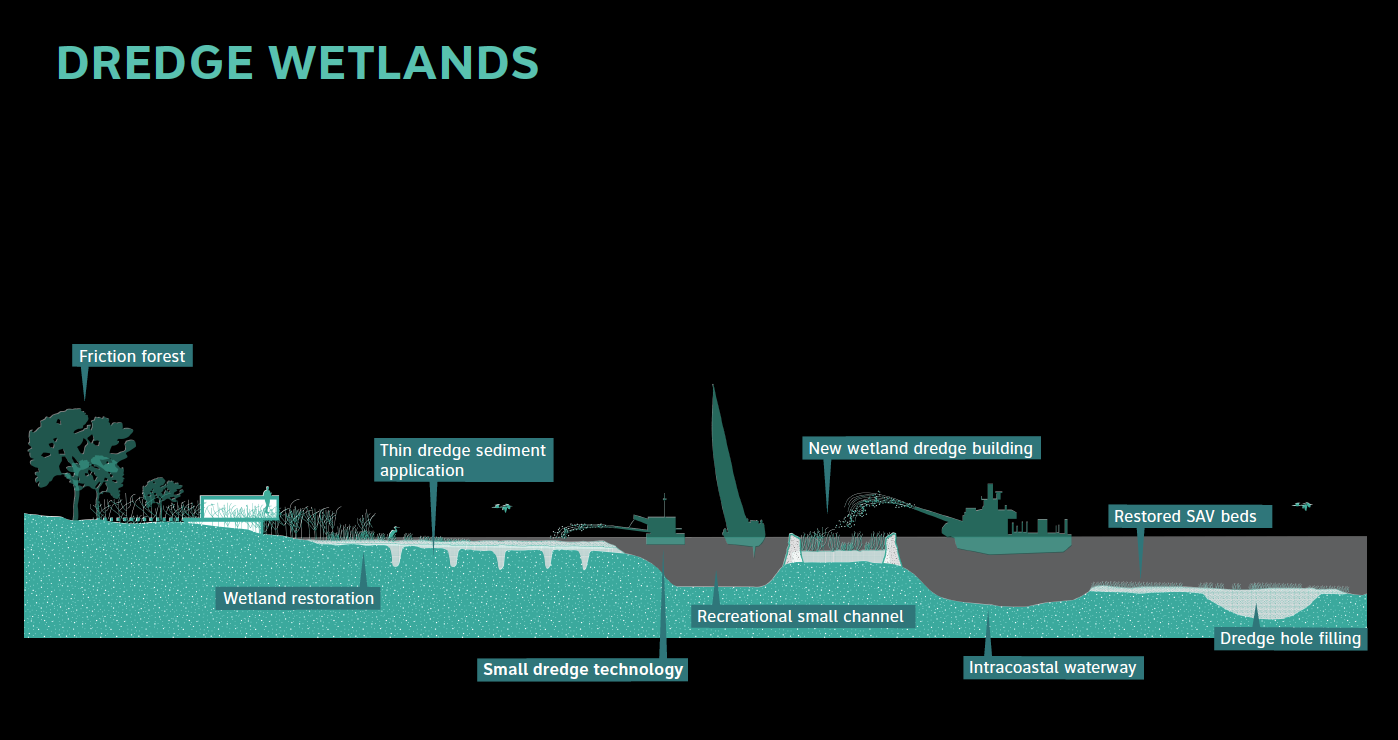 Red Hook offshore constructed dredge wetland proposals_pic by SCAPE 2012.png.png