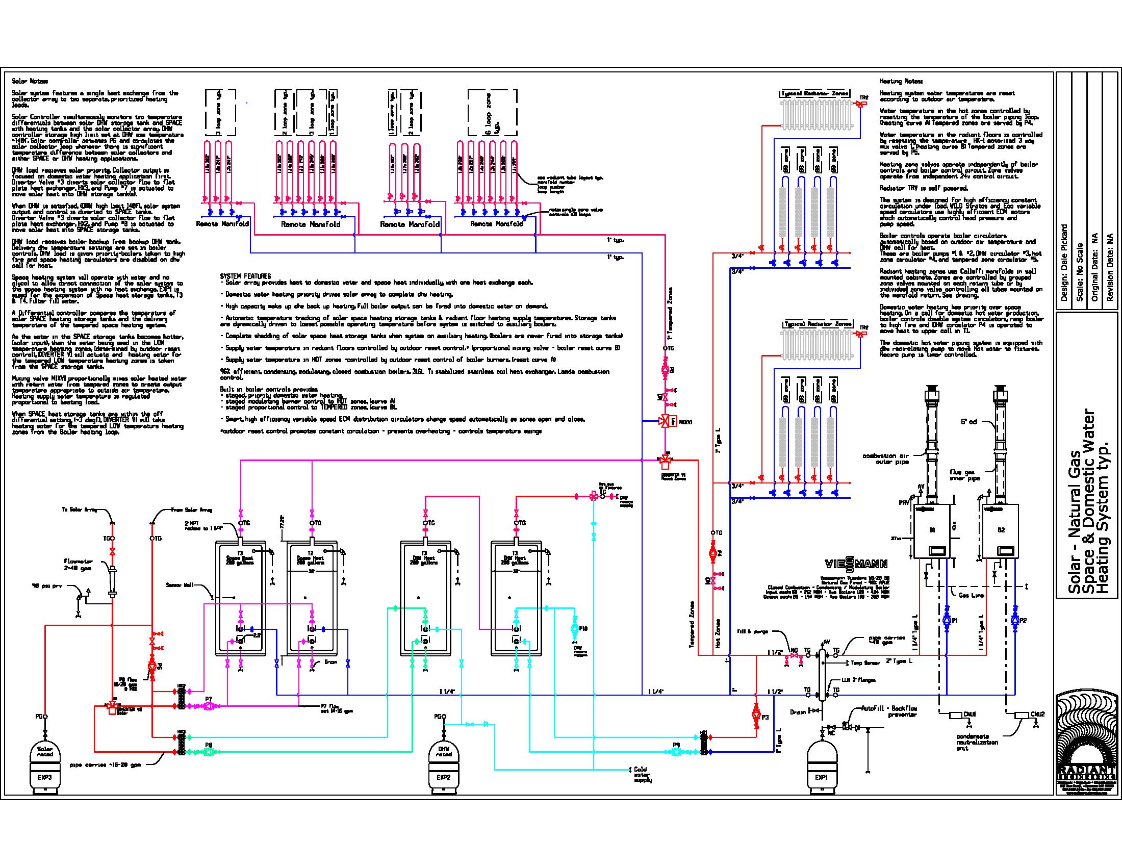 Solar/Gas Space & DHW