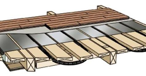 Junckers shows several diagrams like this on their website, illustrating radiant floor heating.