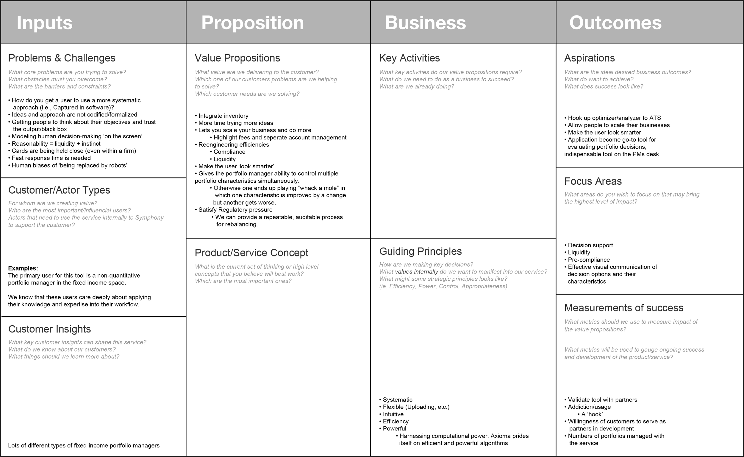 The service design canvas is a method of distilling the multitude of perspectives, goals and insights across the working group into a single, tangible point of reference.