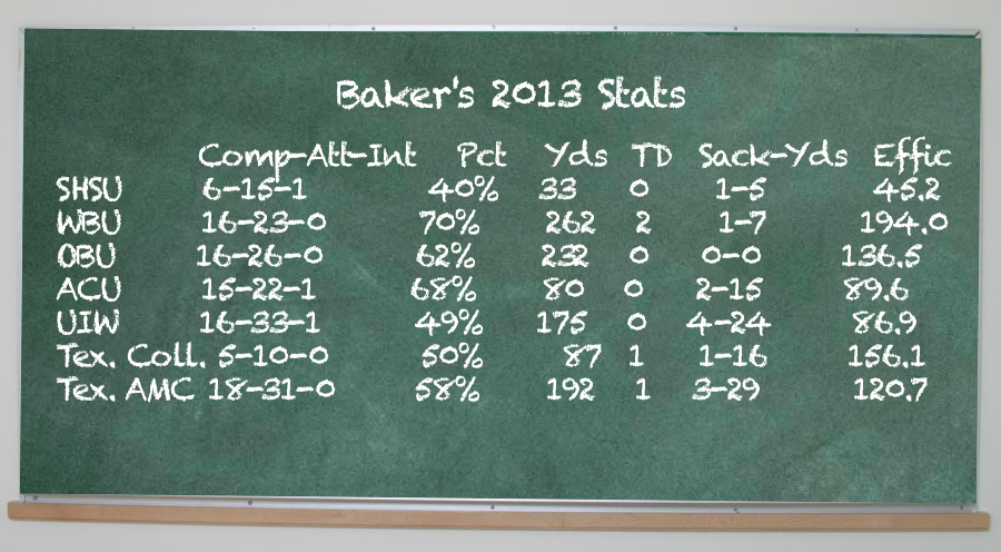 Stats Board.png