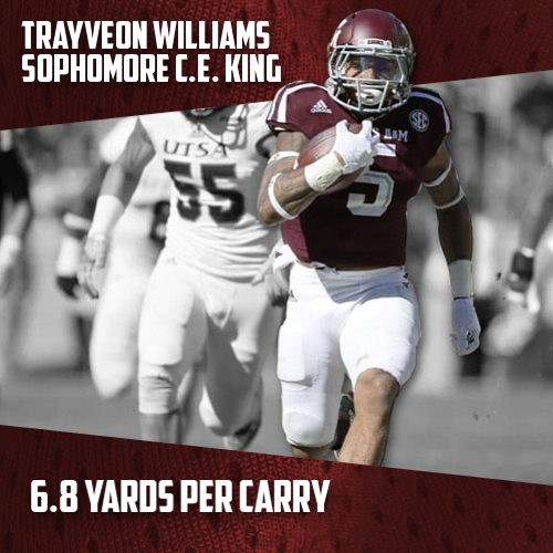 Trayveon Williams Key Numbers.png