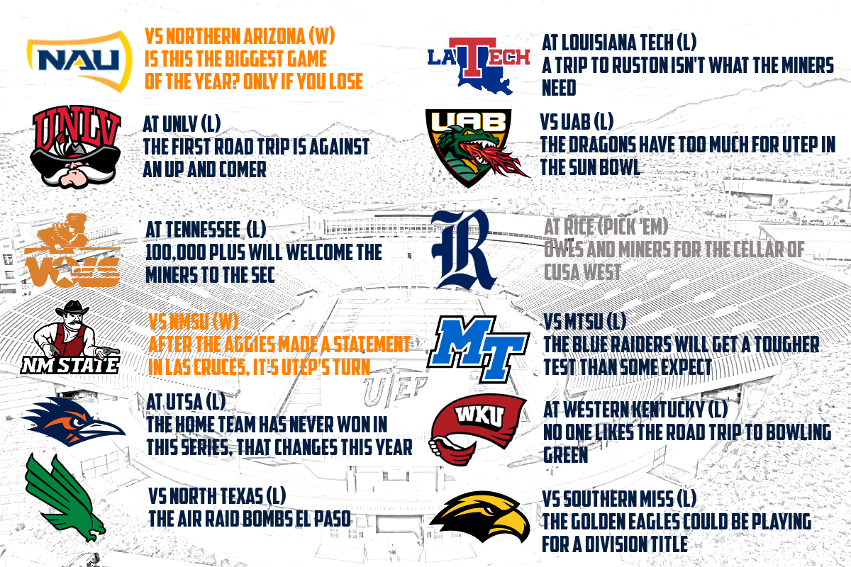 Utep Calendar.Season Preview Utep The Swc Round Up