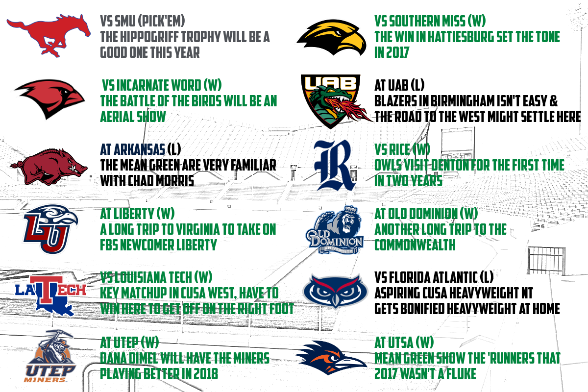 North Texas Schedule.png