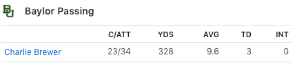 Brewer Stat Line.png