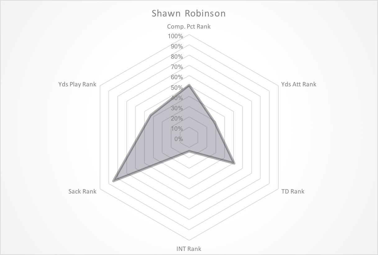 Robinson.png
