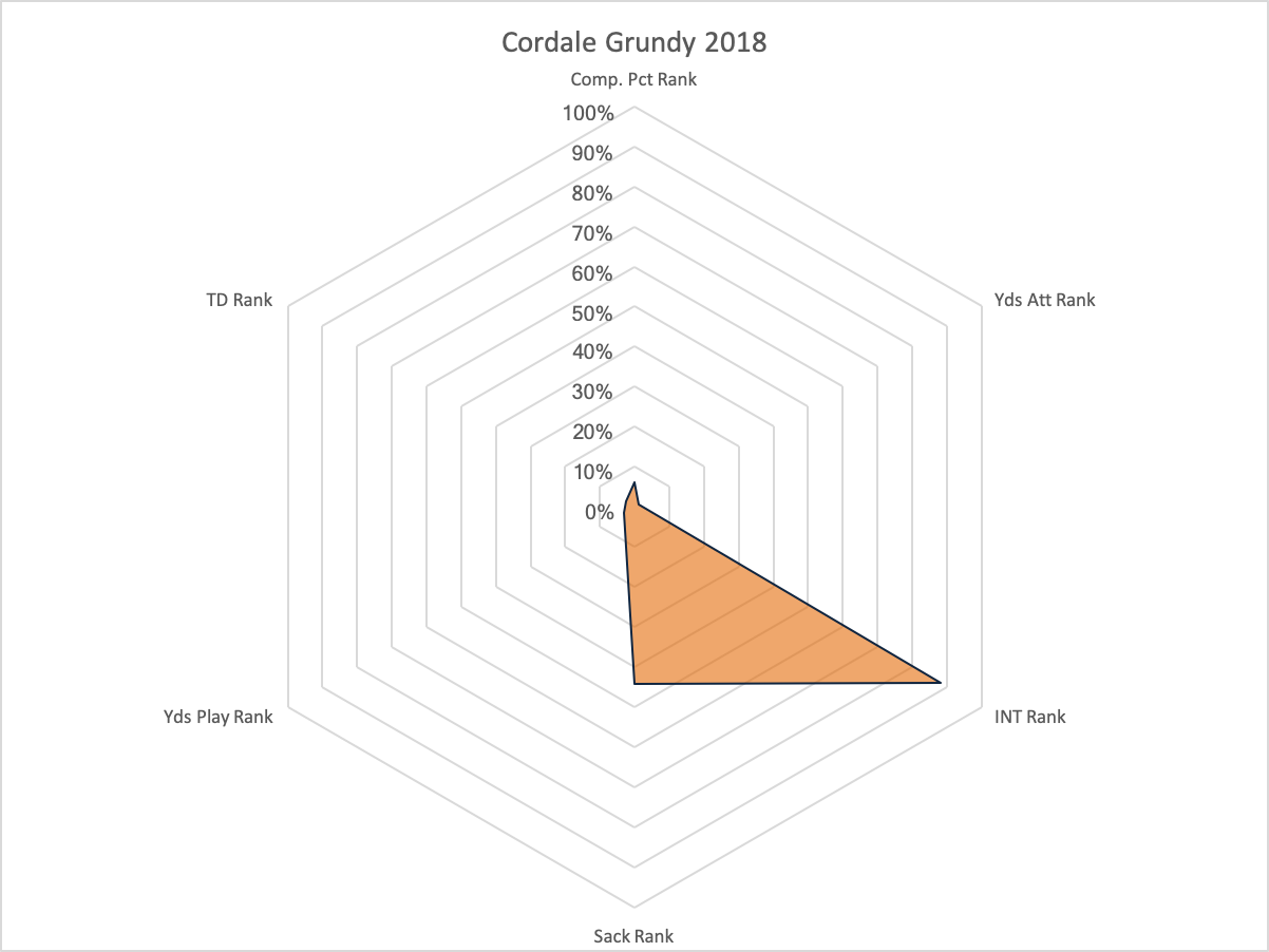 Cordale Grundy 2018.png