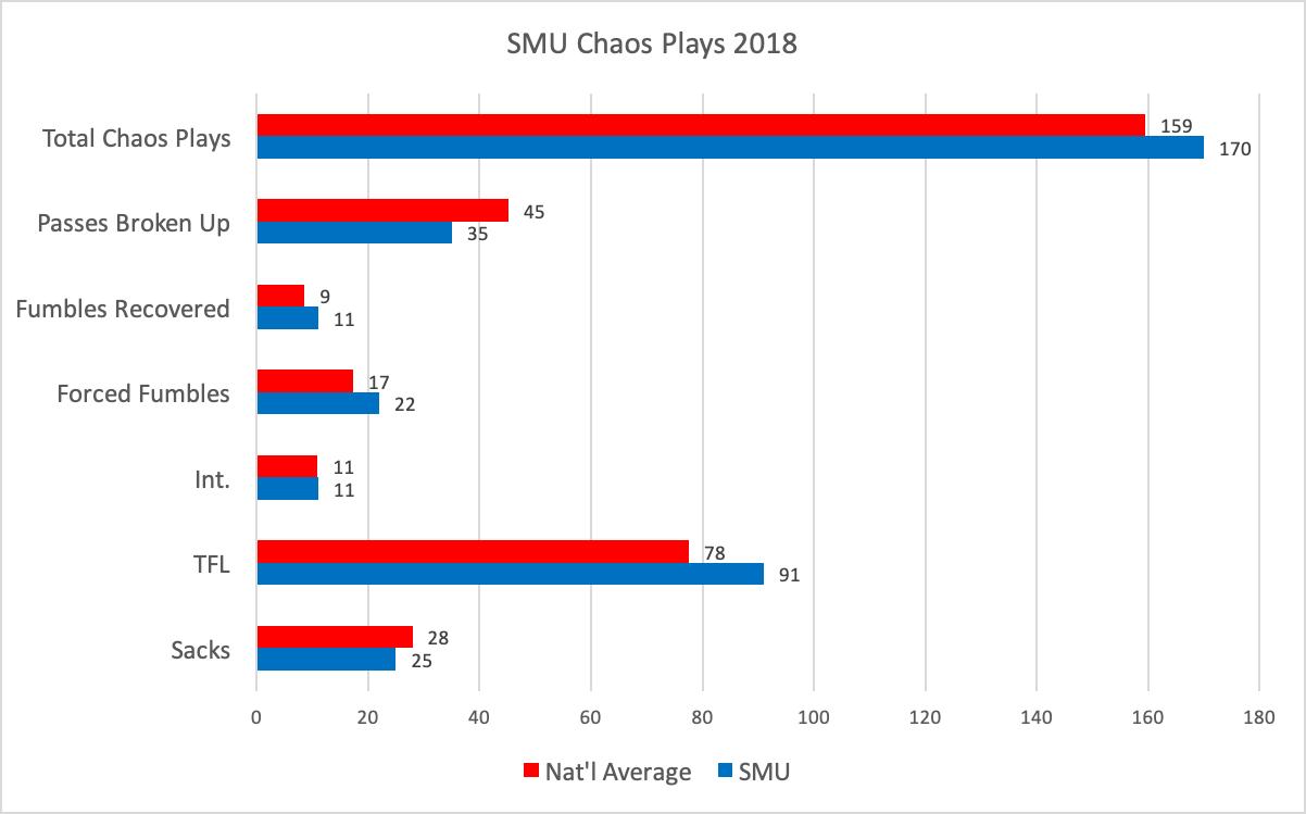 SMU Chaos Plays 2018.png