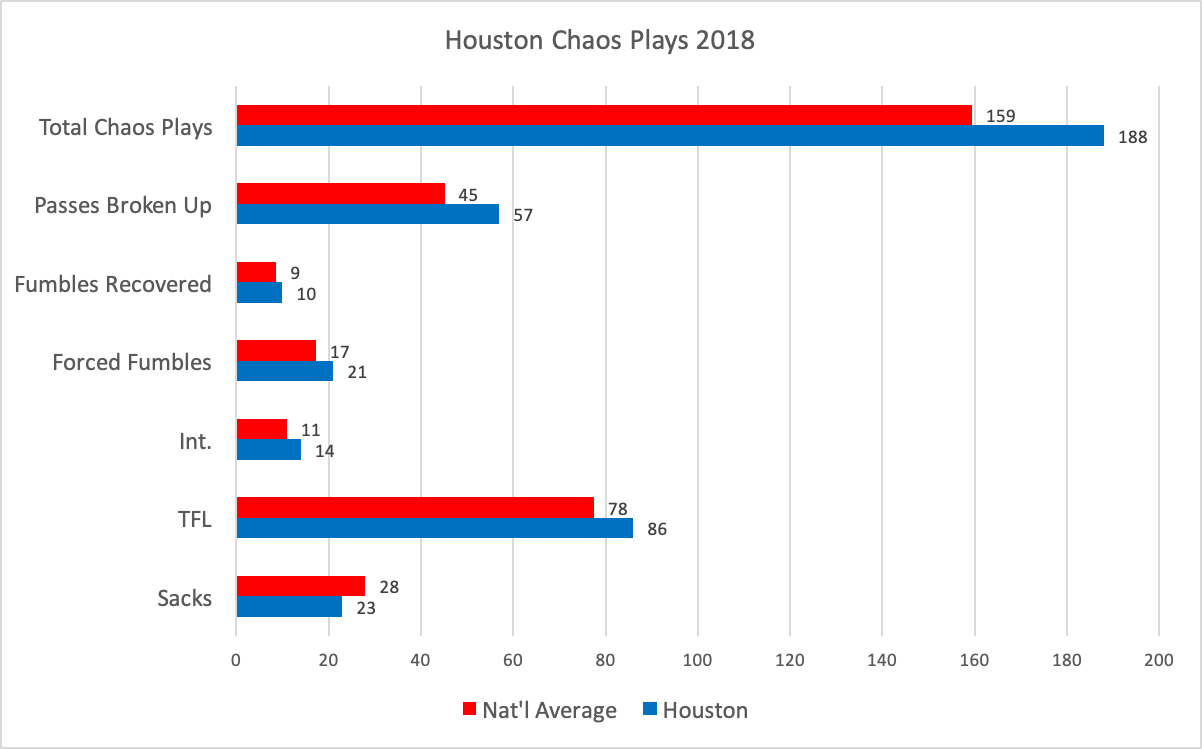 Houston Chaos.png
