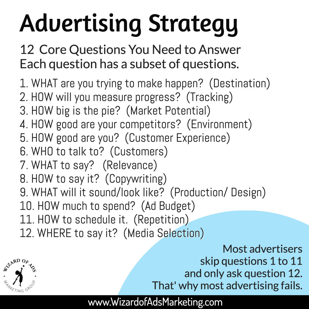 12 Advertising Questions v2.1.jpg
