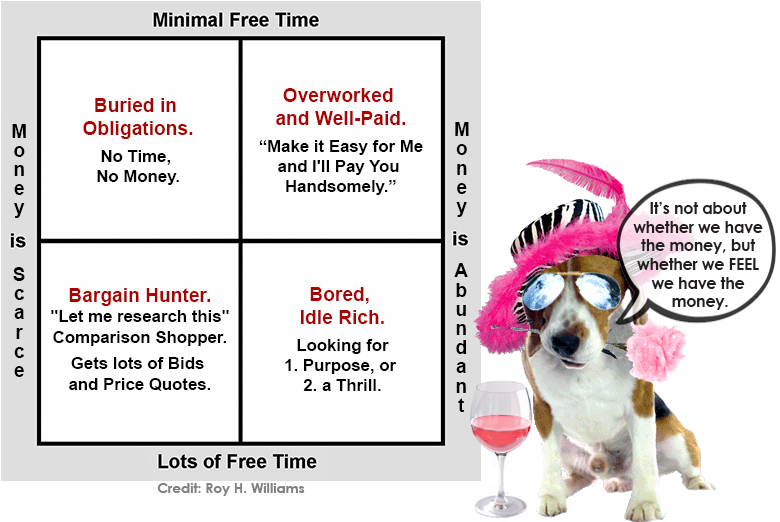 Time-and-Money_How-We-Decide-to-Purchase_CHART_780_FINAL.jpg