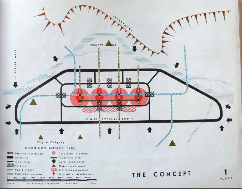 Illustration from 1964 Downtown Master Plan.