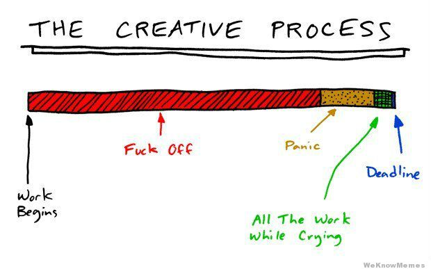 the-creative-process-bar-graph.jpg