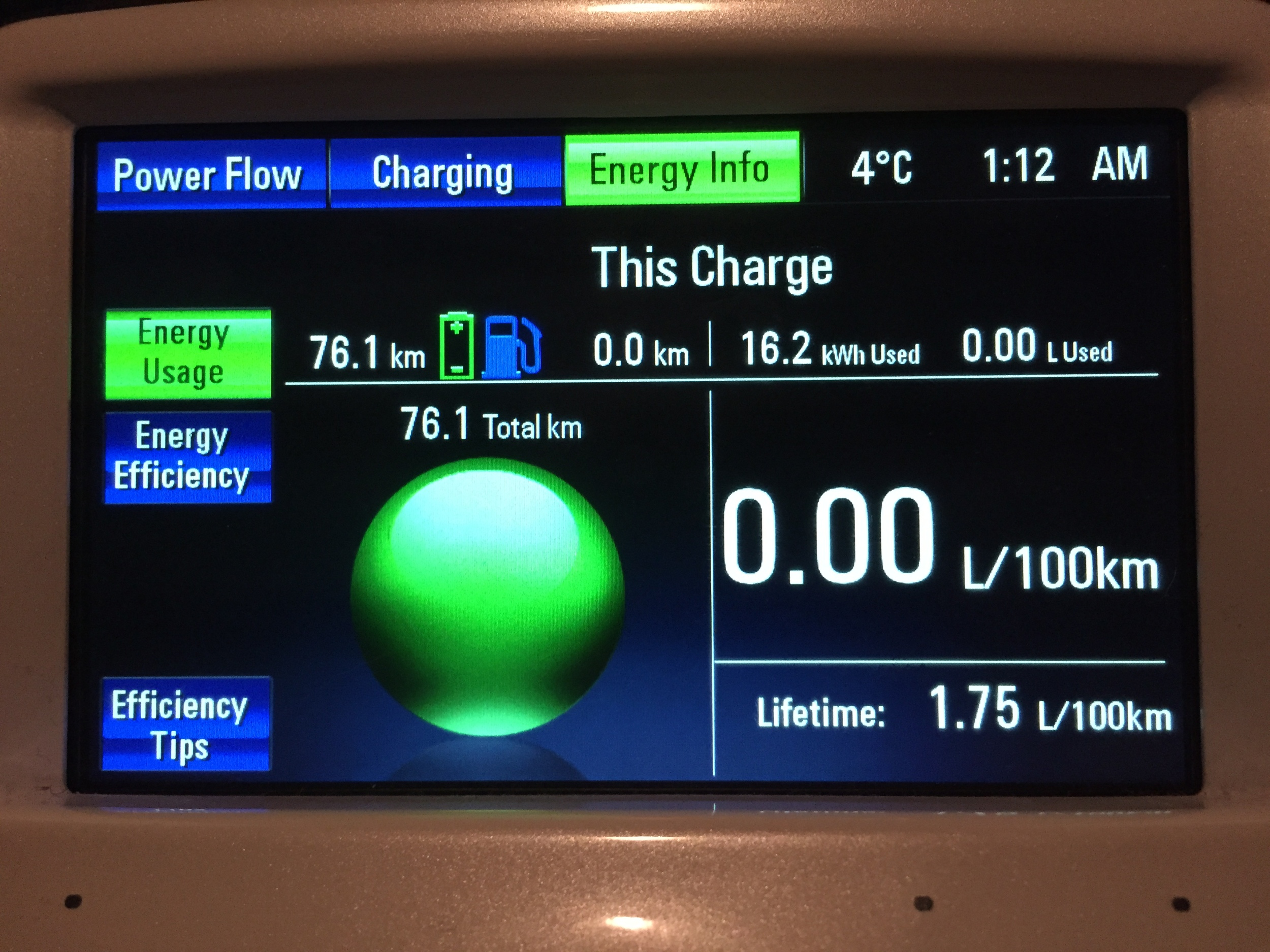 A typical day of Volt driving