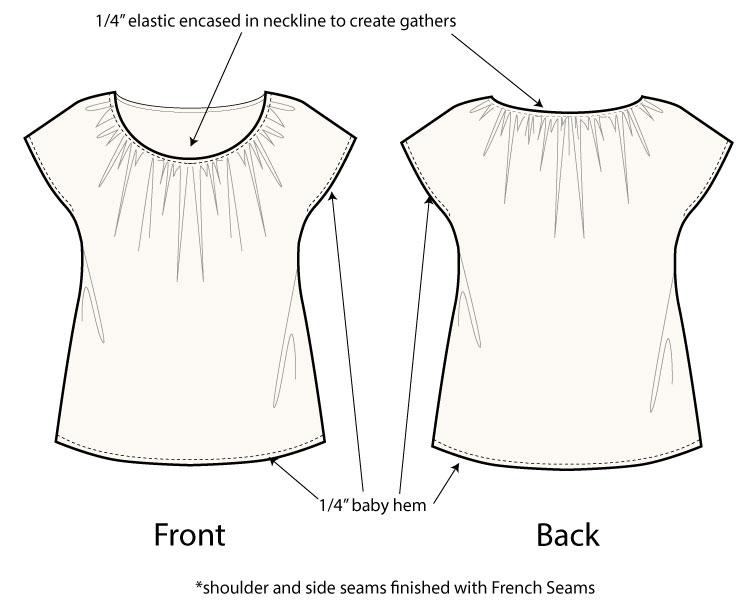 Tech-Sketch-Example.jpg