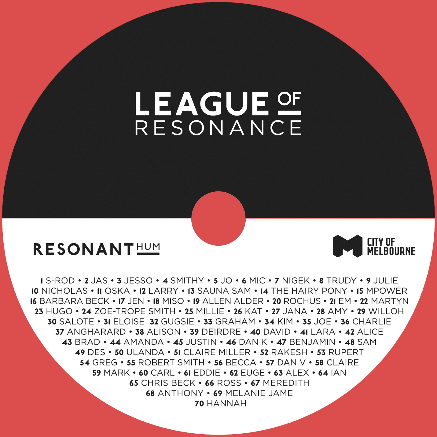 league of resonance CD artwork with #db4d4d background.jpg