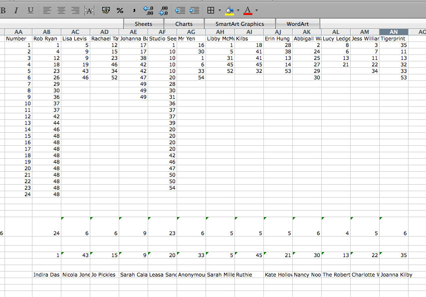 Just to prove that the prize draw was entirely at random using a spreadsheet which I don't understand at all!