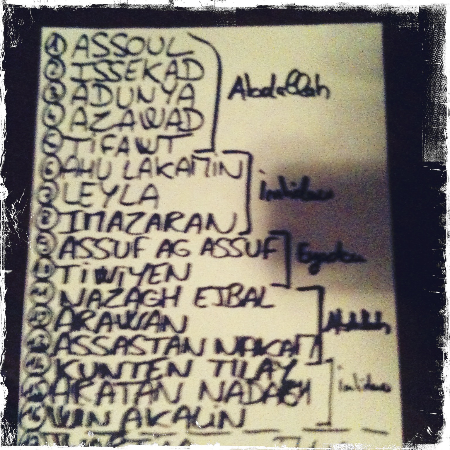 Tinariwen Set List