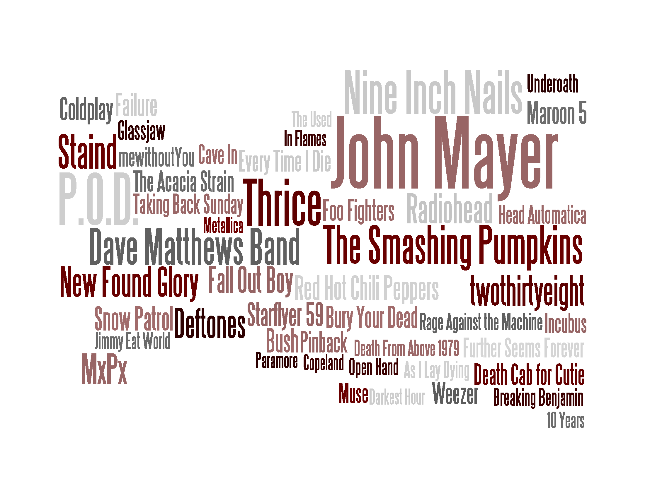 The data is generated here:  http://mcm69.org.ua/lastfm/ . Then they use  Wordle  to create the image.