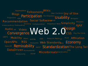 300px-Web_2.0_Map.png