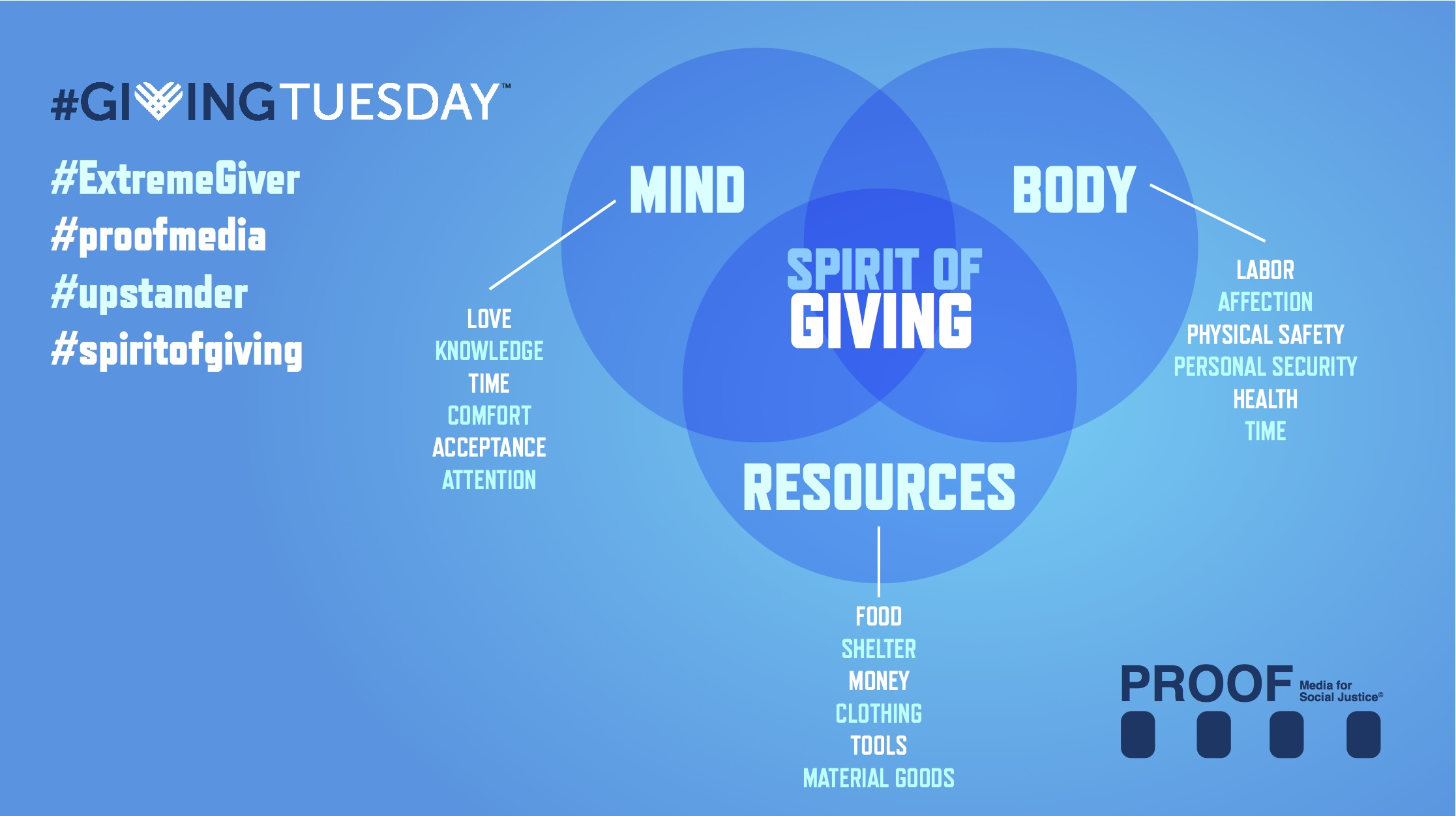GIVING_TUESDAY_PROOF