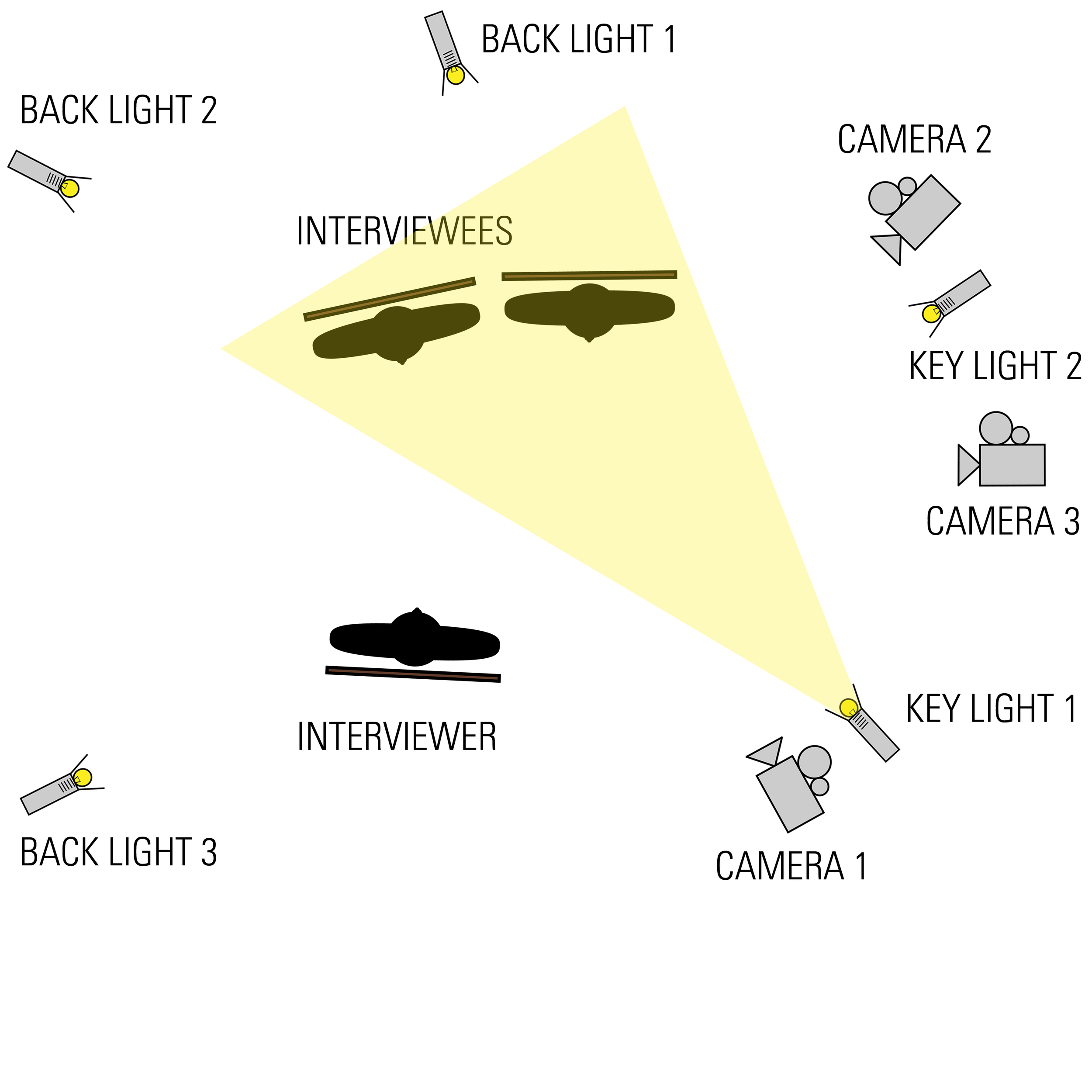 3CAMERA_1+2INTERVIEW_5LIGHTS_KEYLIGHT1_ON.png