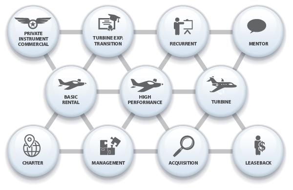 jato-aviation-big-service-picture
