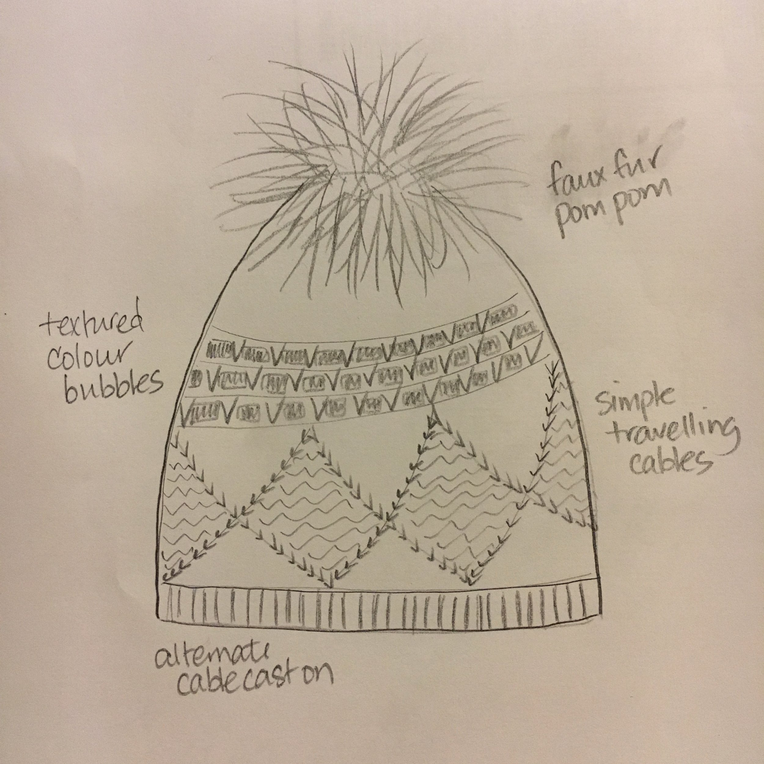 Hat design sketch that became Nakiska Slopes
