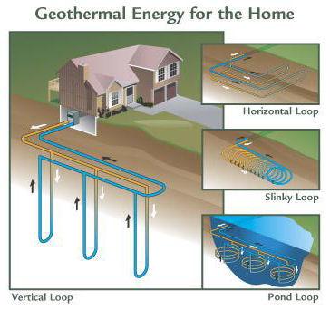 GeothermalExample.jpg
