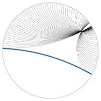 Got this from wikipedia: http://commons.wikimedia.org/wiki/File:Poincare_disc_hyperbolic_parallel_lines.svg