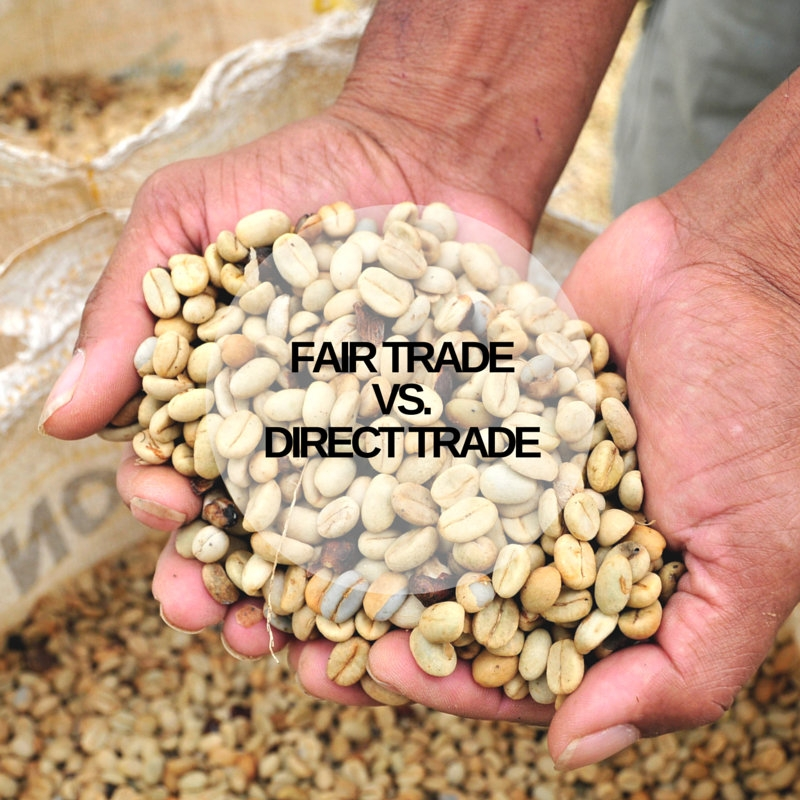 Photo courtesy of: http://www.apex.coffee/fair-trade-vs-direct-trade-coffee