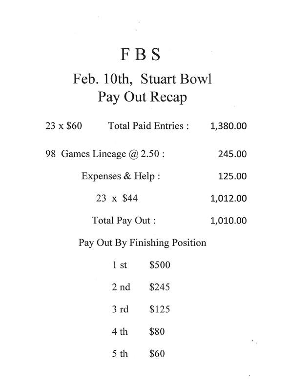 02-10-19 Payout.jpg