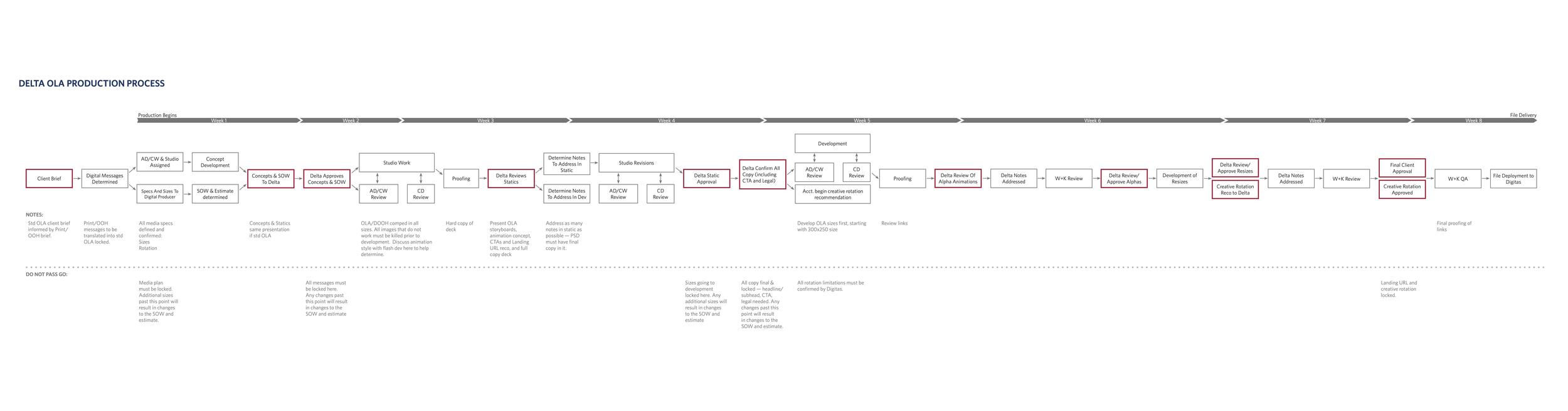 DLT_digital.process_11.27_1030PM.jpg