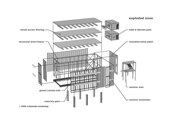 LBC - axon.jpg