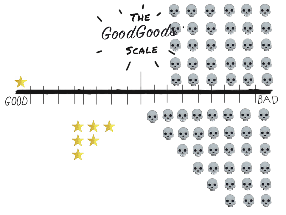 (29A)GOOD GOOD SCALE - BAD.png