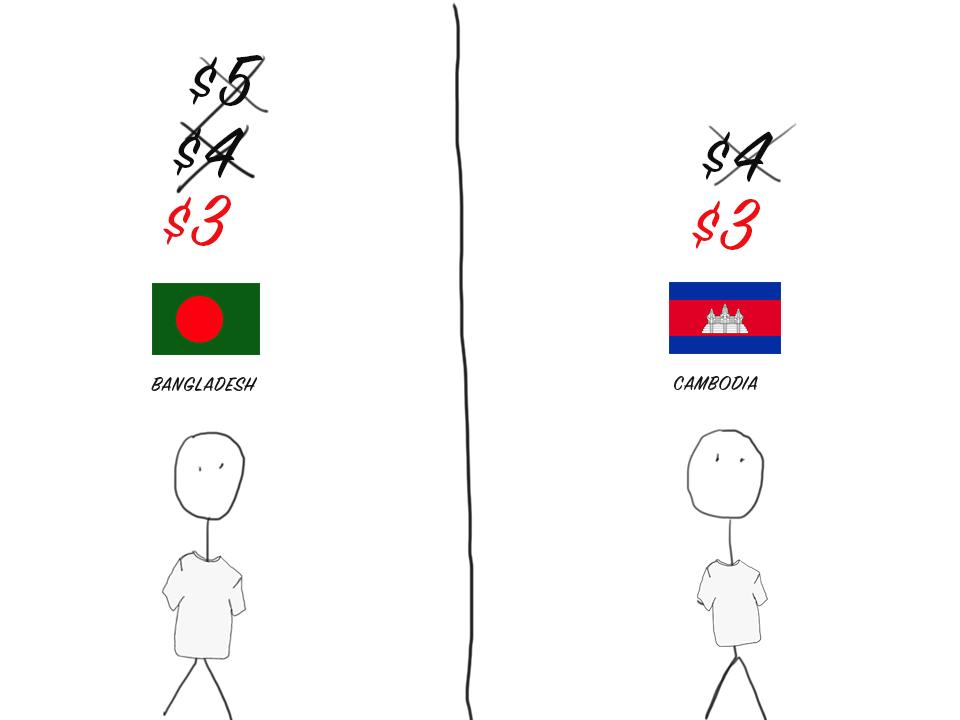 (21)TED - BANGLADESH CAMBODIA 3.png