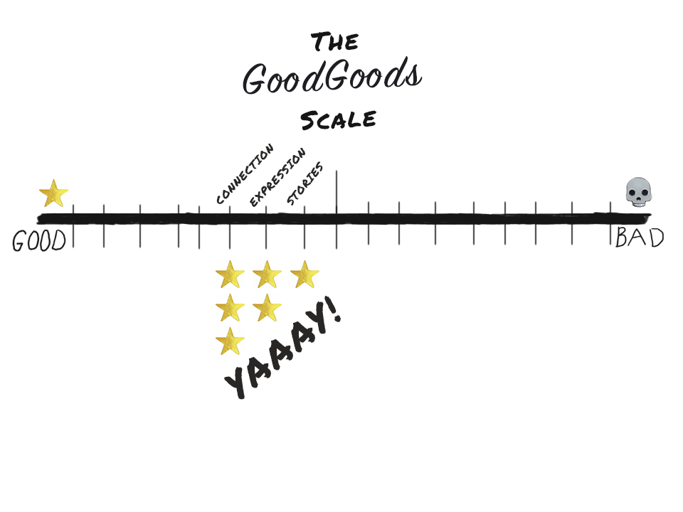 (17)GOOD GOOD SCALE - GOOD 1.png