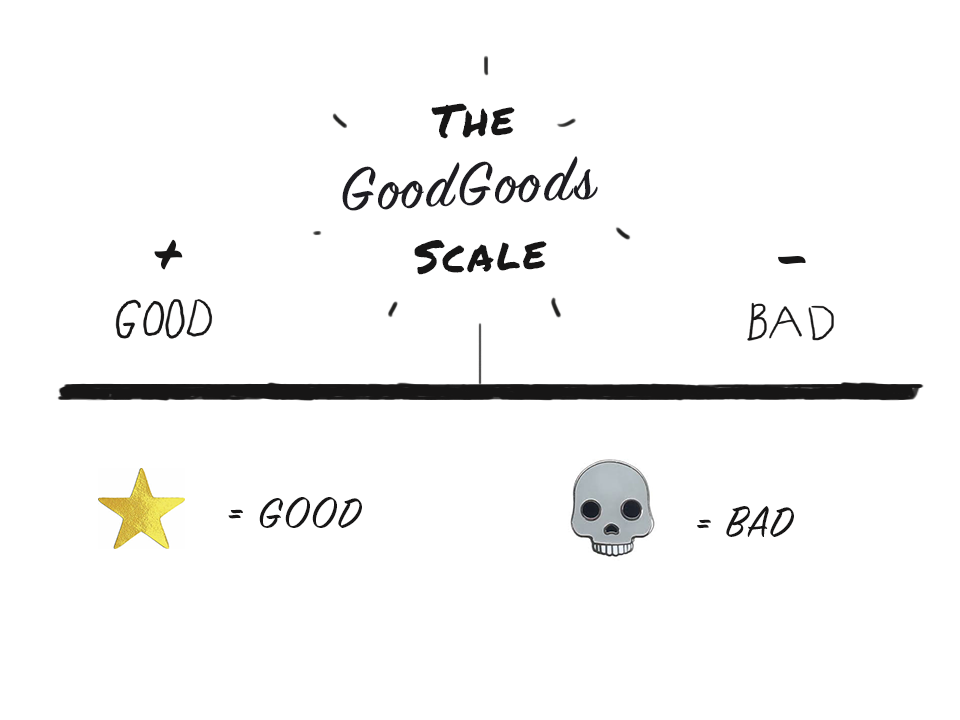 (1)GOOD GOOD SCALE.png