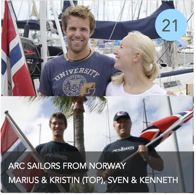 ARC NORWAY GRAPHIC.jpg