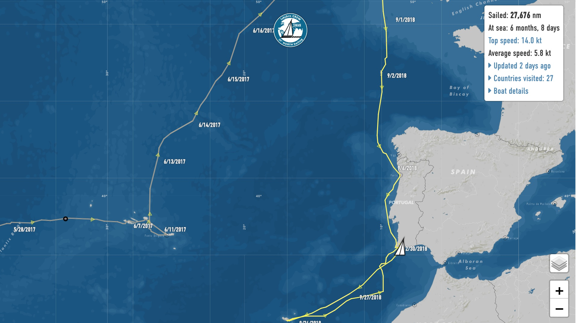 Track Both Boats -