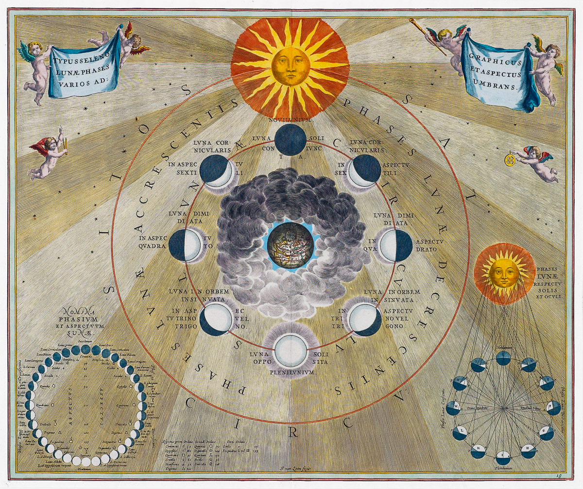 Celestial Map for: Boston University