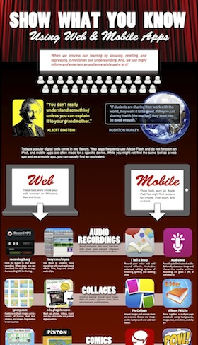 Download the  Show What You Know infographic to see web apps for showing, retelling, and explaining.