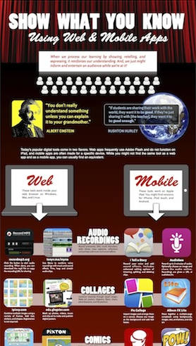 Download the Show What You Know infographic to see apps for showing, retelling, and explaining.