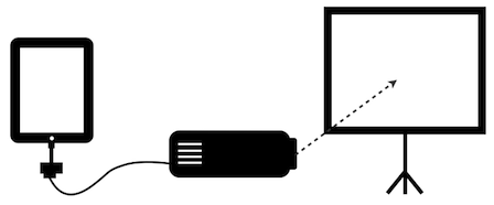 Mirroring with adapter