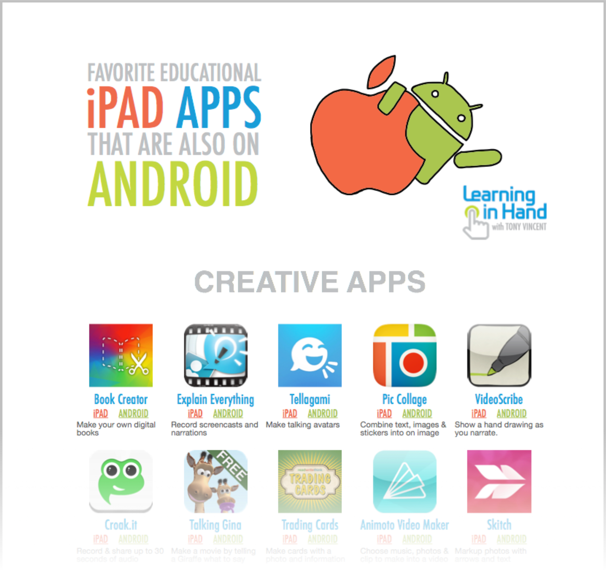 Book Creator & Other iPad Apps You Can Also Get For Android