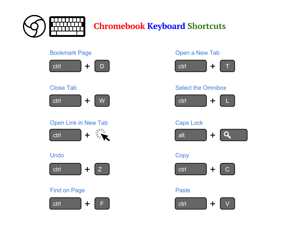 Vocabulary Comes Alive with Chromebooks — Learning in Hand